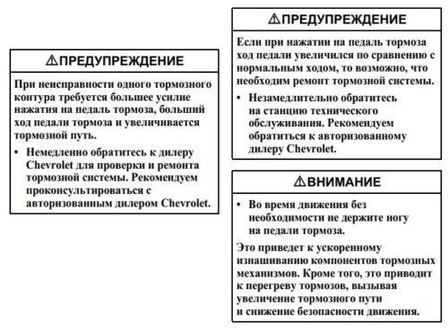 Инструкция Шевроле Авео Т300