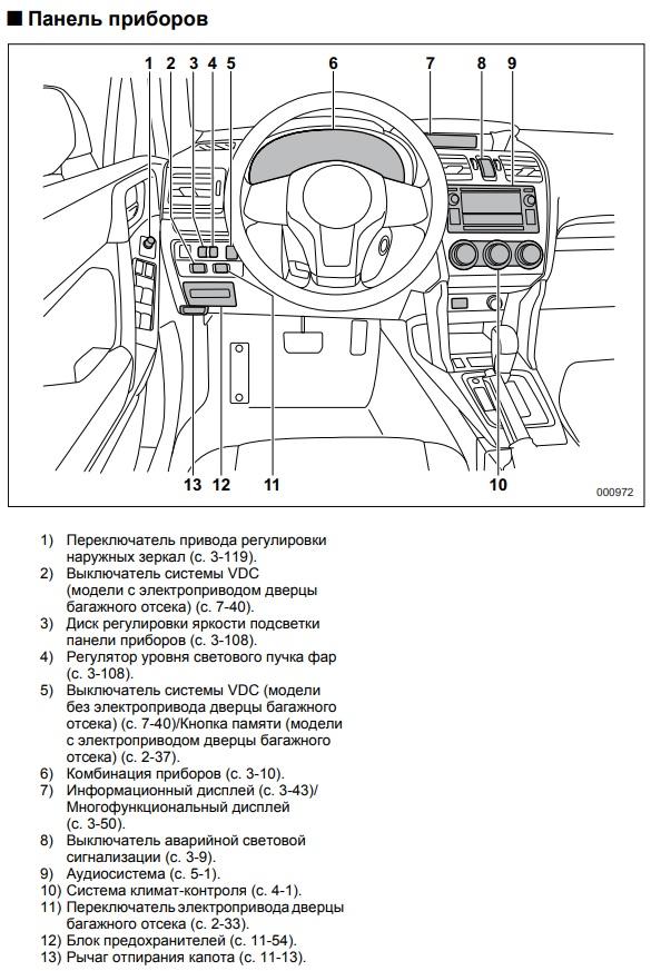 Инструкция по эксплуатации Субару Форестер