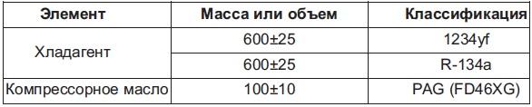 Киа Спортейдж 2015 технические характеристики