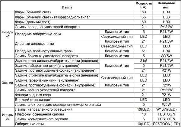 Киа Спортейдж 2016 технические характеристики