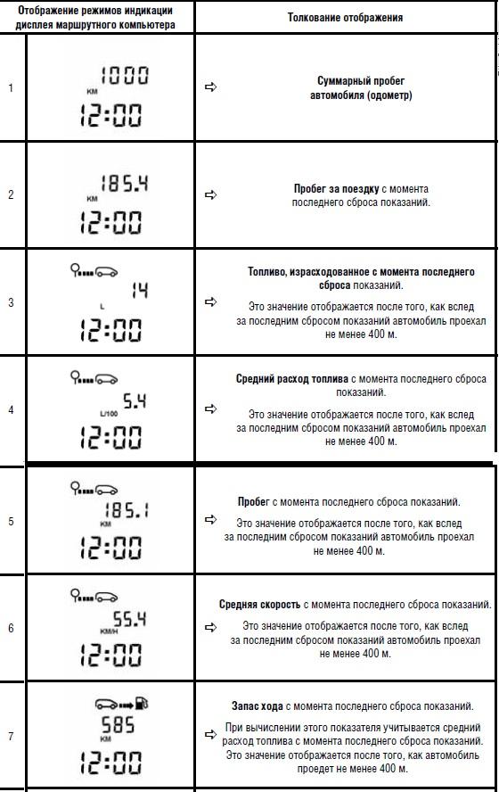 Инструкция по эксплуатации Ниссан Альмера Классик