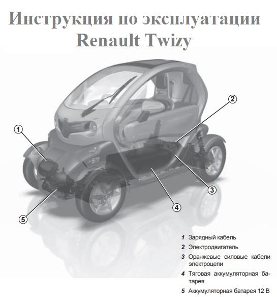 Инструкция по эксплуатации Рено Твизи.