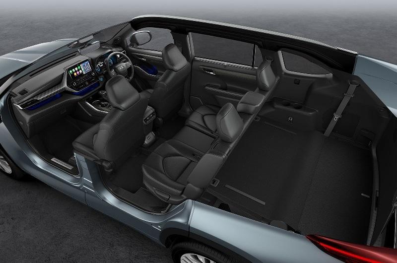 Тойота Хайлендер гибрид характеристики